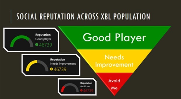 xbox-one-reputation-system