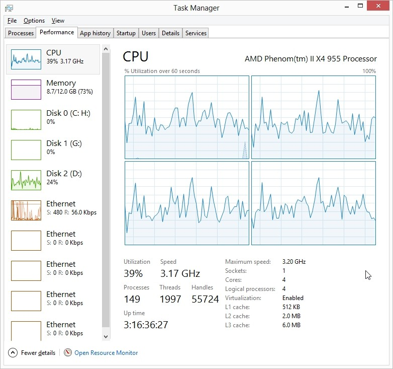 win8_task_manager_logical_processors_view